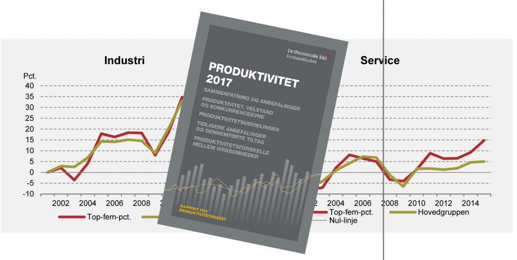 Produktivitet 2017